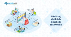 Banner Blog 5 Hal Yang Wajib Ada di Website Toko Online